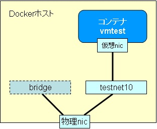 docker-network-net1con1