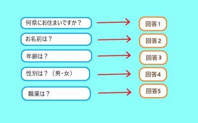 5つの変数を用意して答えを入れる